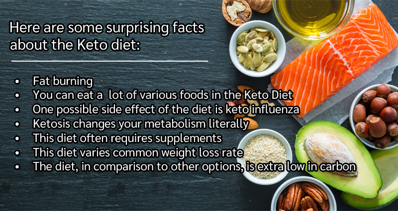 7 Things to Know About Ketogenic Diet